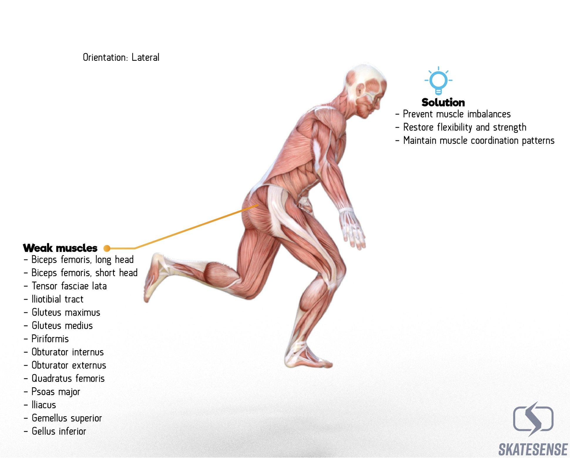 Oslabené svaly dolnej končatiny u hokejistov